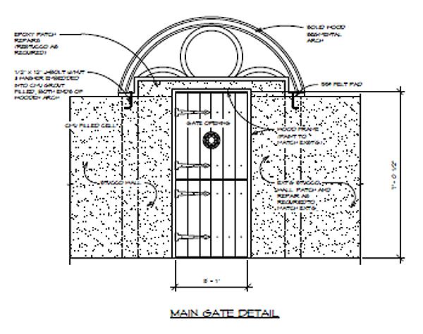 gate_resized